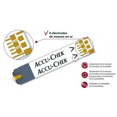 Accu-Chek Performa 100 Bandelettes Réactives